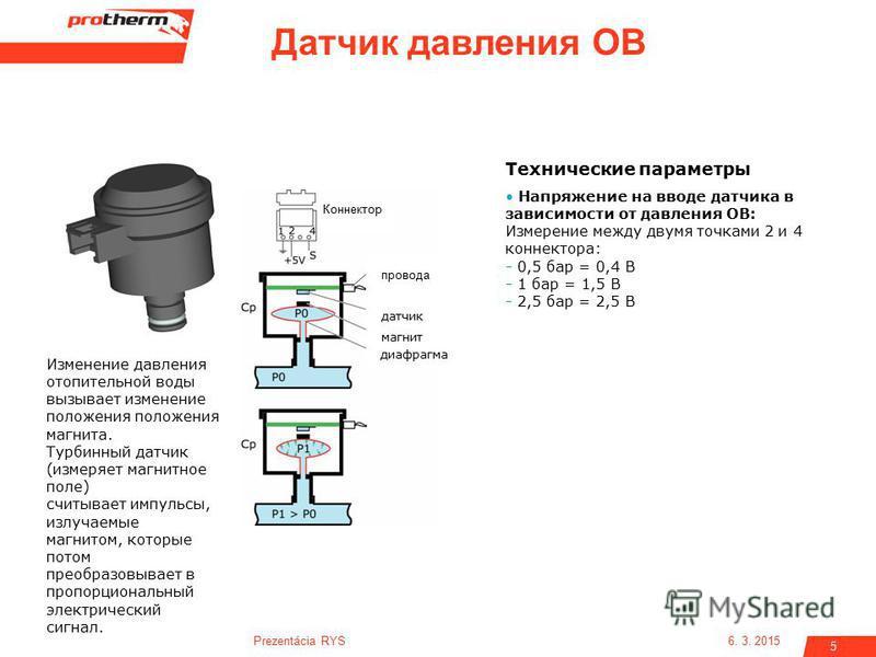 6. 3. 2015Prezentácia RYS 5 Датчик давления ОВ Технические параметры Напряжение на вводе датчика в зависимости от давления ОВ: Измерение между двумя точками 2 и 4 коннектора: - 0,5 бар = 0,4 В - 1 бар = 1,5 В - 2,5 бар = 2,5 В Изменение давления отоп