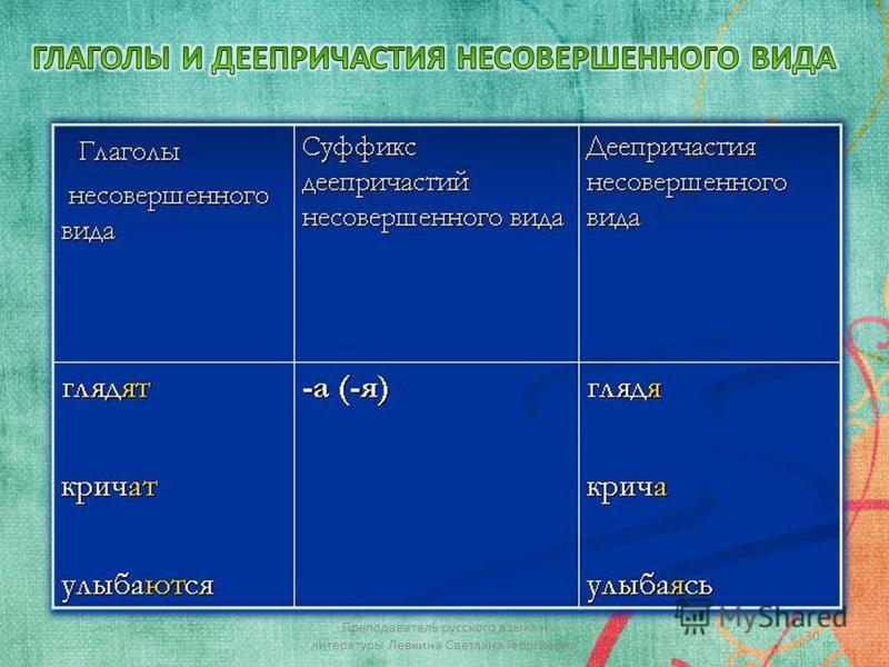 30 Преподаватель русского языка и литературы Левкина Светлана Георгиевна