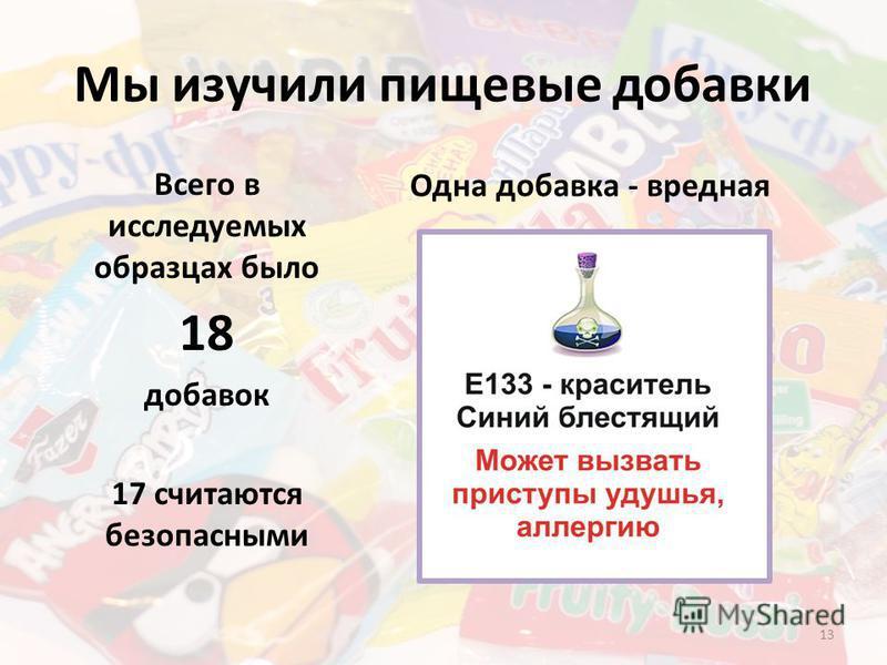 Мы изучили пищевые добавки Всего в исследуемых образцах было 18 добавок 17 считаются безопасными 13 Одна добавка - вредная