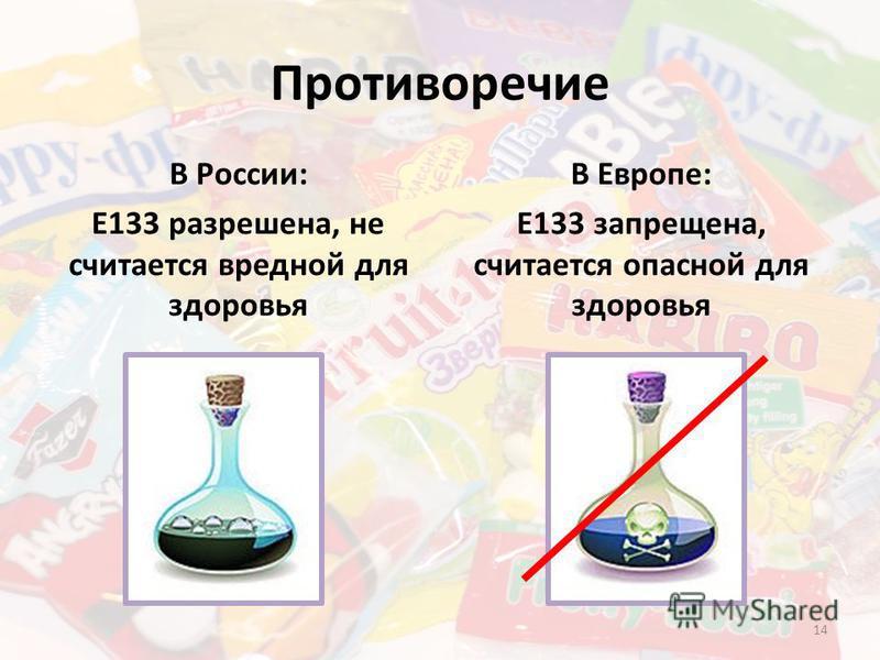 Противоречие 14 В России: Е133 разрешена, не считается вредной для здоровья В Европе: Е133 запрещена, считается опасной для здоровья
