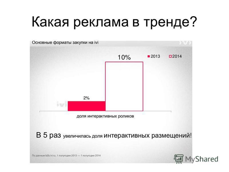 Онлайн-видео: транспорт 27.11.2014Москва, МГУ16