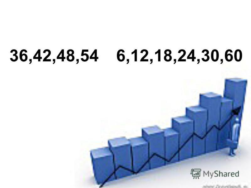 36,42,48,546,12,18,24,30,60