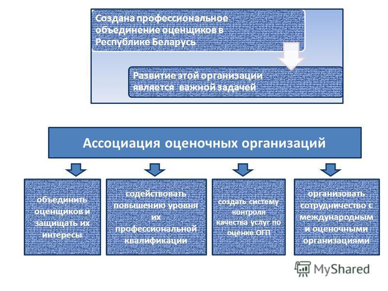 Создана профессиональное объединение оценщиков в Республике Беларусь Развитие этой организации является важной задачей Ассоциация оценочных организаций объединить оценщиков и защищать их интересы содействовать повышению уровня их профессиональной ква