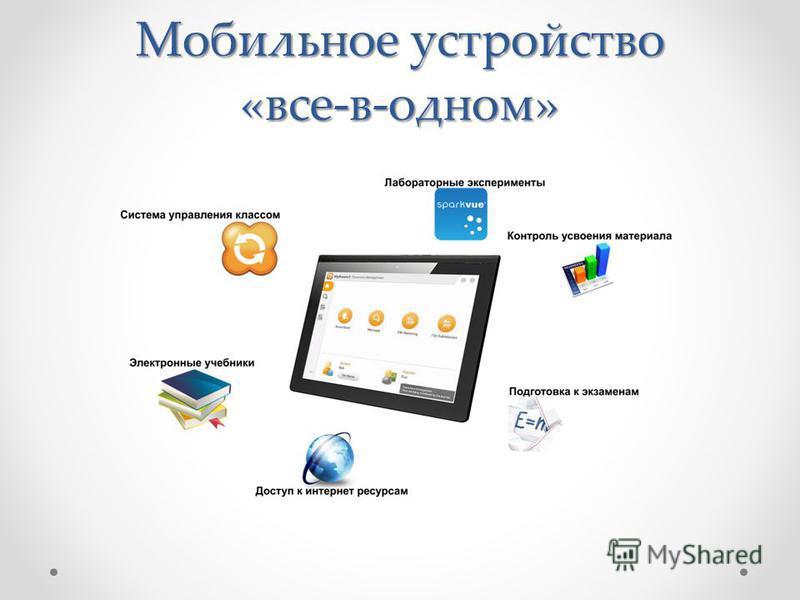 Мобильное устройство «все-в-одном»