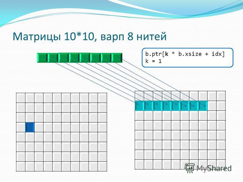 Матрицы 10*10, варп 8 нитей b.ptr[k * b.xsize + idx] k = 1