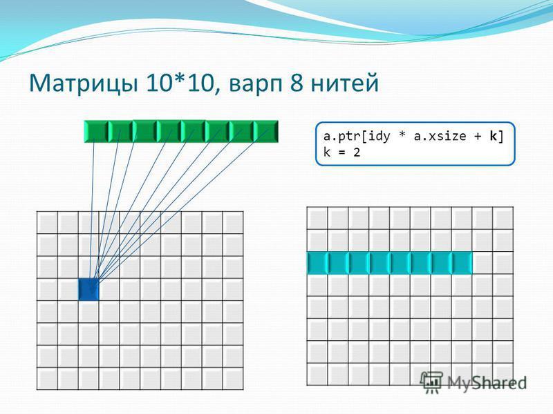 Матрицы 10*10, варп 8 нитей a.ptr[idy * a.xsize + k] k = 2