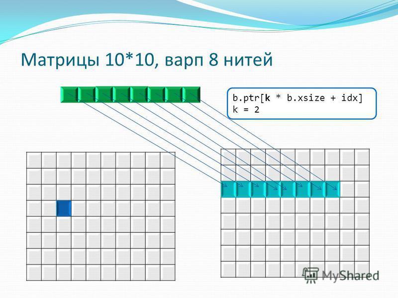 Матрицы 10*10, варп 8 нитей b.ptr[k * b.xsize + idx] k = 2