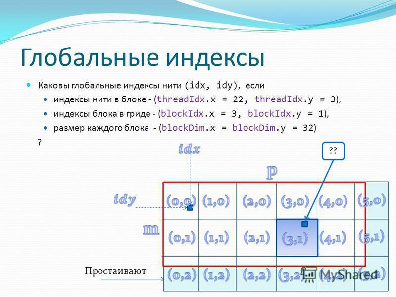 Простаивают Каковы глобальные индексы нити (idx, idy), если индексы нити в блоке - ( threadIdx.x = 22, threadIdx.y = 3 ), индексы блока в гриде - ( blockIdx.x = 3, blockIdx.y = 1 ), размер каждого блока - ( blockDim.x = blockDim.y = 32 ) ? Глобальные