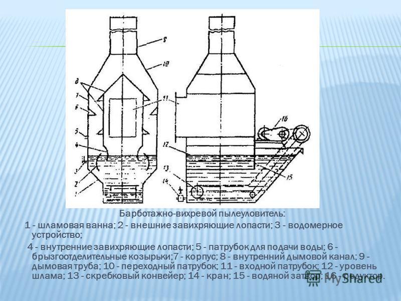 Барботажно-вихревой пылеуловитель: 1 - шламовая ванна; 2 - внешние завихряющие лопасти; 3 - водомерное устройство; 4 - внутренние завихряющие лопасти; 5 - патрубок для подачи воды; 6 - брызгоотделительные козырьки;7 - корпус; 8 - внутренний дымовой к