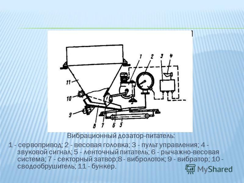Вибрационный дозатор-питатель: 1 - сервопривод; 2 - весовая головка; 3 - пульт управления; 4 - звуковой сигнал; 5 - ленточный питатель; 6 - рычажно-весовая система; 7 - секторный затвор;8 - вибролоток; 9 - вибратор; 10 - сводообрушитель; 11 - бункер.