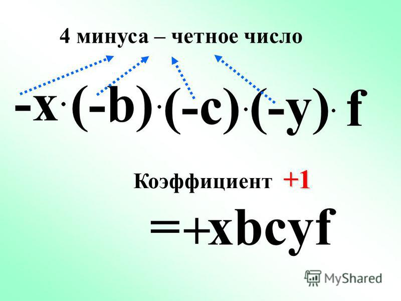 = хуa -1 – (-2) -х-х уaуa (-0,5) к о э ф ф и ц и е н т