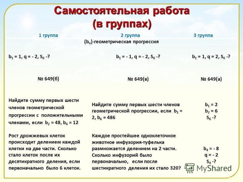 Самостоятельная работа (в группах) 1 группа 2 группа 3 группа (b n )-геометрическая прогрессия b 1 = 1, q = - 2, S 6 -? b 1 = - 1, q = - 2, S 6 -?b 1 = 1, q = 2, S 6 -? 649(б) 649(в) 649(а) Найдите сумму первых шести членов геометрической прогрессии