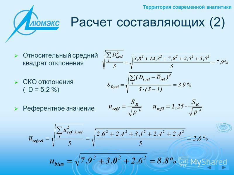 Территория современной аналитики Расчет составляющих (2) Относительный средний квадрат отклонения СКО отклонения ( D = 5,2 %) Референтное значение