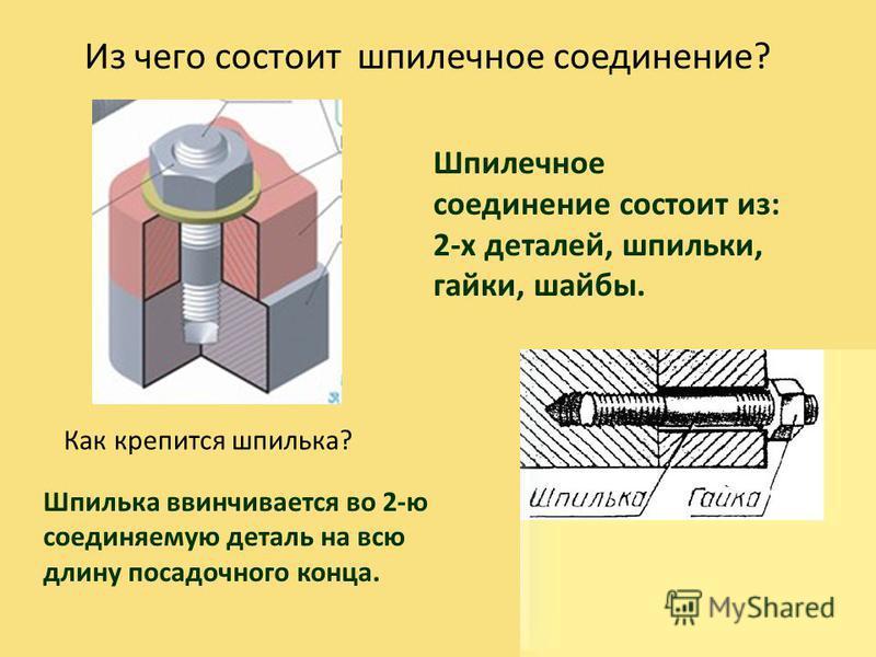 Из чего состоит шпилечное соединение? Шпилечное соединение состоит из: 2-х деталей, шпильки, гайки, шайбы. Как крепится шпилька? Шпилька ввинчивается во 2-ю соединяемую деталь на всю длину посадочного конца.