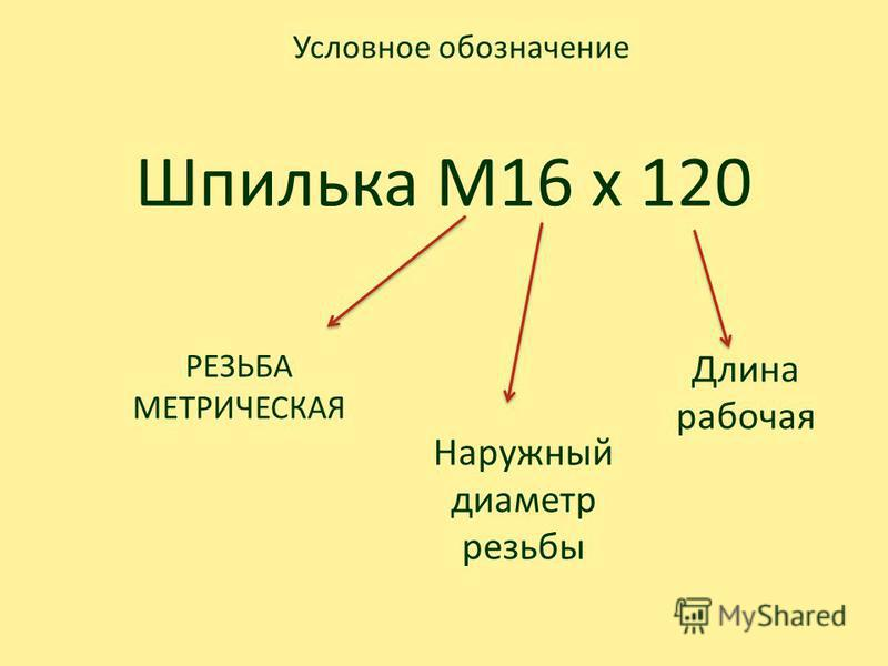 Шпилька М16 x 120 Условное обозначение РЕЗЬБА МЕТРИЧЕСКАЯ Наружный диаметр резьбы Длина рабочая