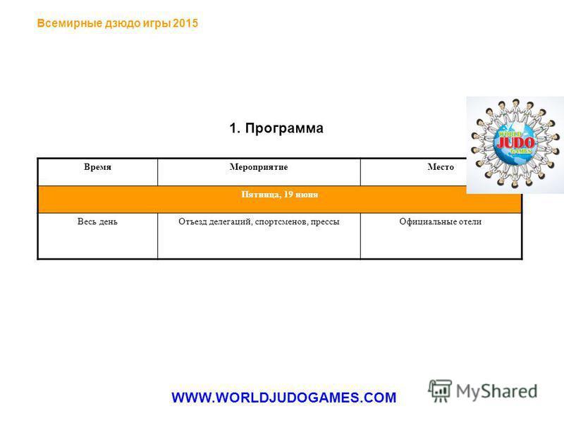 Всемирные дзюдо игры 2015 WWW.WORLDJUDOGAMES.COM 1. Программа Время МероприятиеМесто Пятница, 19 июня Весь день Отъезд делегаций, спортсменов, прессы Официальные отели