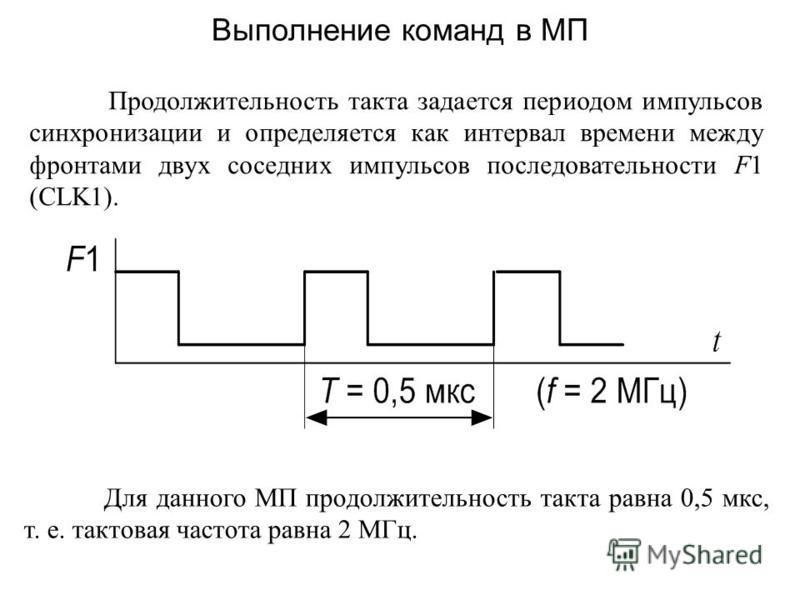 Продолжительность такта задается периодом импульсов синхронизации и определяется как интервал времени между фронтами двух соседних импульсов последовательности F1 (CLK1). Выполнение команд в МП Для данного МП продолжительность такта равна 0,5 мкс, т.