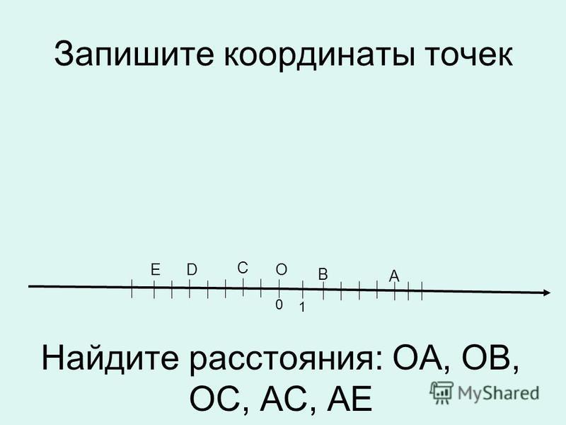 0 1 O Запишите координаты точек В А С DE Найдите расстояния: ОА, ОВ, ОС, АС, АЕ