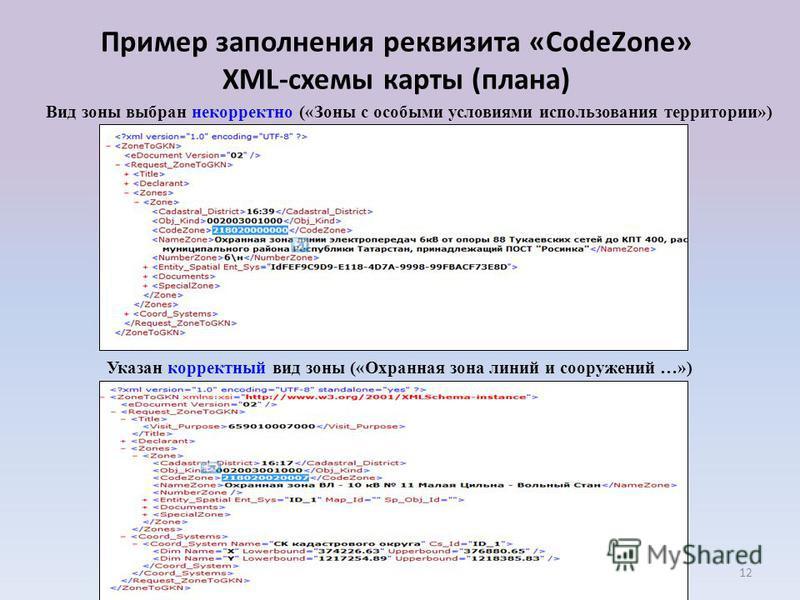 «CodeZone» XML-схемы карты