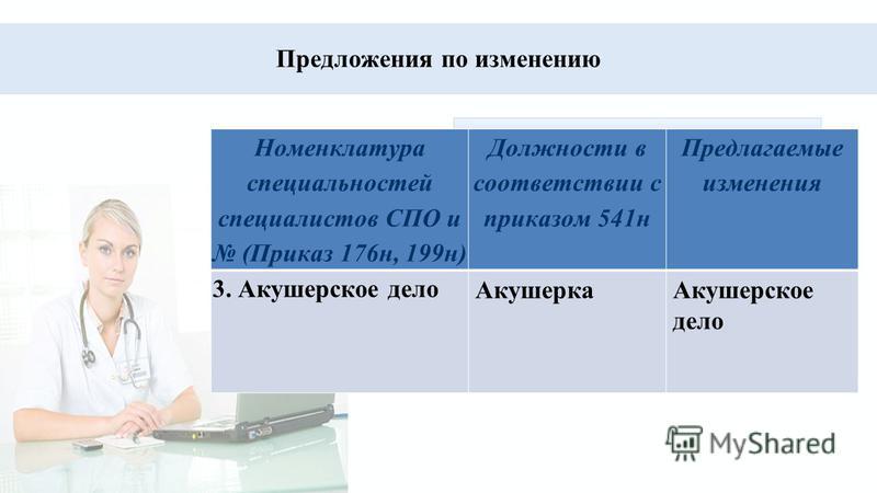 номенклатура специальностей академической медсестры пустыня, северо-восточная