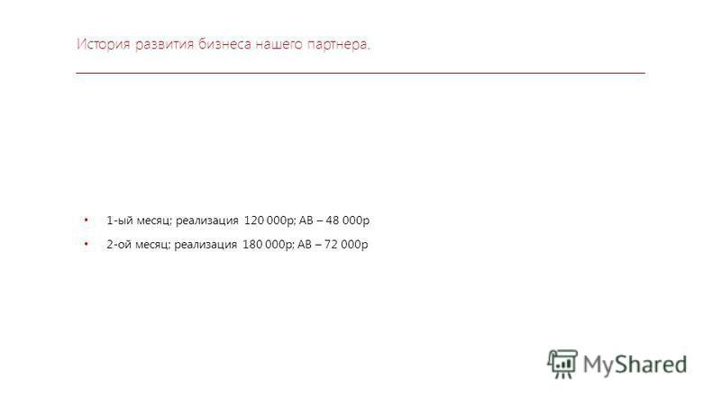 История развития бизнеса нашего партнера. 1-ый месяц; реализация 120 000 р; АВ – 48 000 р 2-ой месяц; реализация 180 000 р; АВ – 72 000 р