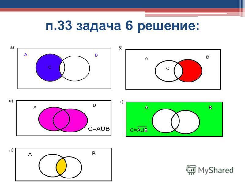 п.33 задача 6 решение:
