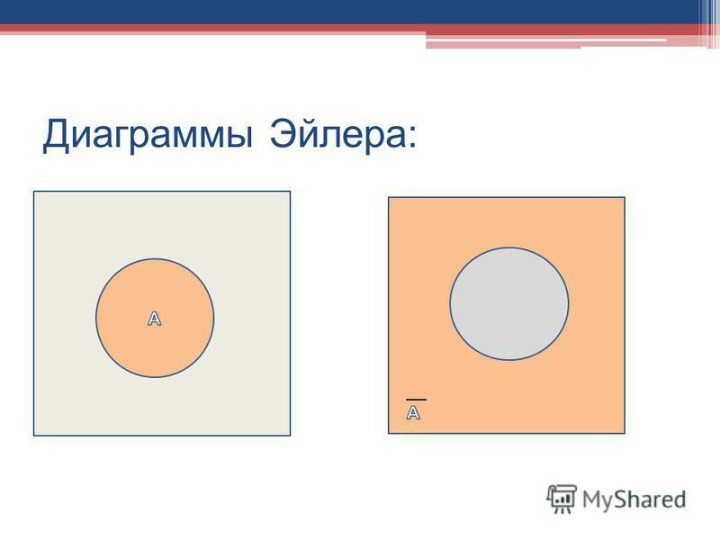Диаграммы Эйлера: А_А_