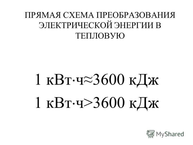 ПРЯМАЯ СХЕМА ПРЕОБРАЗОВАНИЯ ЭЛЕКТРИЧЕСКОЙ ЭНЕРГИИ В ТЕПЛОВУЮ 1 к Вт ч 3600 к Дж 1 к Вт ч>3600 к Дж