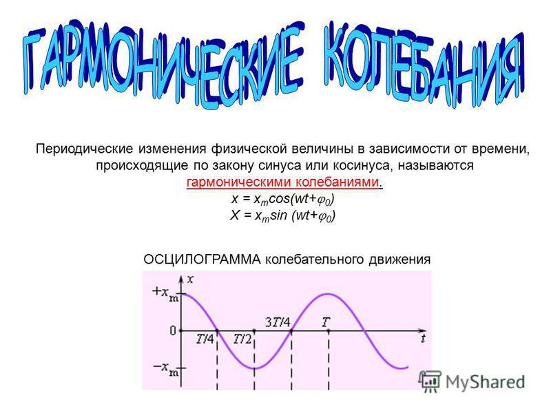 Периодические изменения физической величины в зависимости от времени, происходящие по закону синуса или косинуса, называются гармоническими колебаниями. x = x m cos(wt+ 0 ) X = x m sin (wt+ 0 ) ОСЦИЛОГРАММА колебательного движения