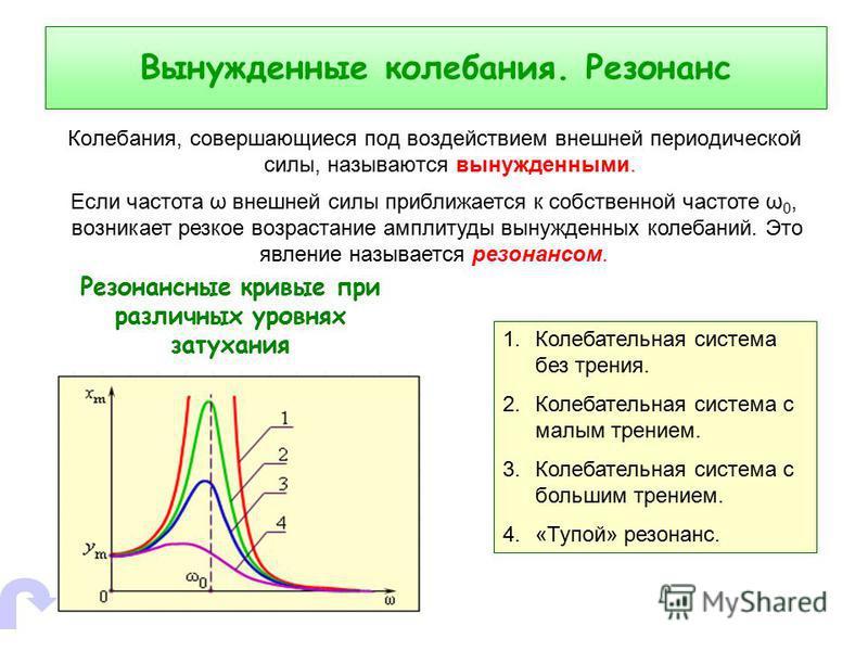 Вынужденные колебания. Резонанс Колебания, совершающиеся под воздействием внешней периодической силы, называются вынужденными. Если частота ω внешней силы приближается к собственной частоте ω 0, возникает резкое возрастание амплитуды вынужденных коле