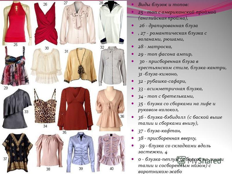 Виды блузок и топов: 25 - топ с американской проймой (английская пройма), 26 - драпированная блуза, 27 - романтическая блузка с воланами, рюшами, 28 - матроска, 29 - топ фасона ампир, 30 - присборенная блуза в крестьянском стиле, блузка-кантри, 31 -б