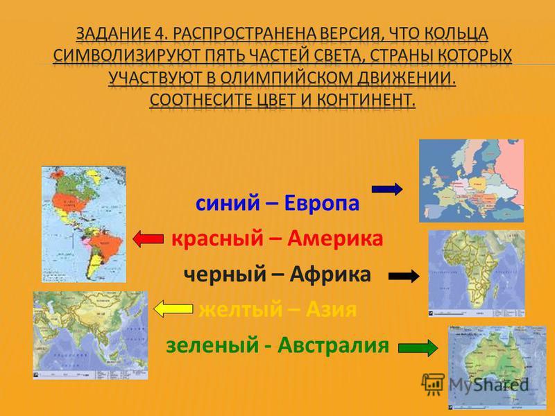 синий – Европа красный – Америка черный – Африка желтый – Азия зеленый - Австралия
