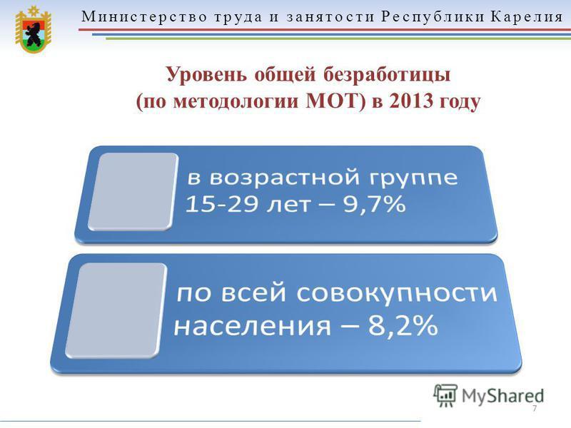 Министерство труда и занятости Республики Карелия Уровень общей безработицы (по методологии МОТ) в 2013 году 7