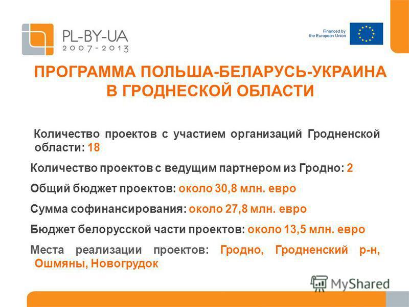 Количество проектов с участием организаций Гродненской области: 18 Количество проектов с ведущим партнером из Гродно: 2 Общий бюджет проектов: около 30,8 млн. евро Сумма финансирования: около 27,8 млн. евро Бюджет белорусской части проектов: около 13