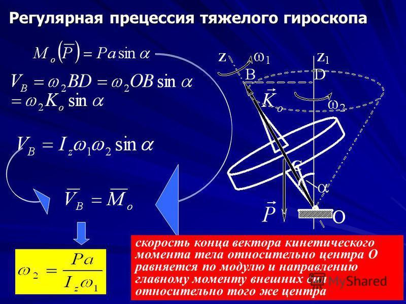 Выводы: 1) под действием силы, приложенной к оси, гироскоп отклоняется не в направлении действия силы, а в направлении вектора момента этой силы; 2) если действие силы прекращается, то останавливается и перемещение оси гироскопа. В этом проявляется с