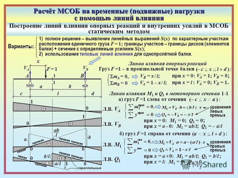 Расчёт МСОБ на временные (подвижные) нагрузки с помощью линий влияния Построение линий влияния опорных реакций и внутренних усилий в МСОБ статическим методом Варианты: 1) полное решение – выявление линейных выражений S (x) по характерным участкам рас