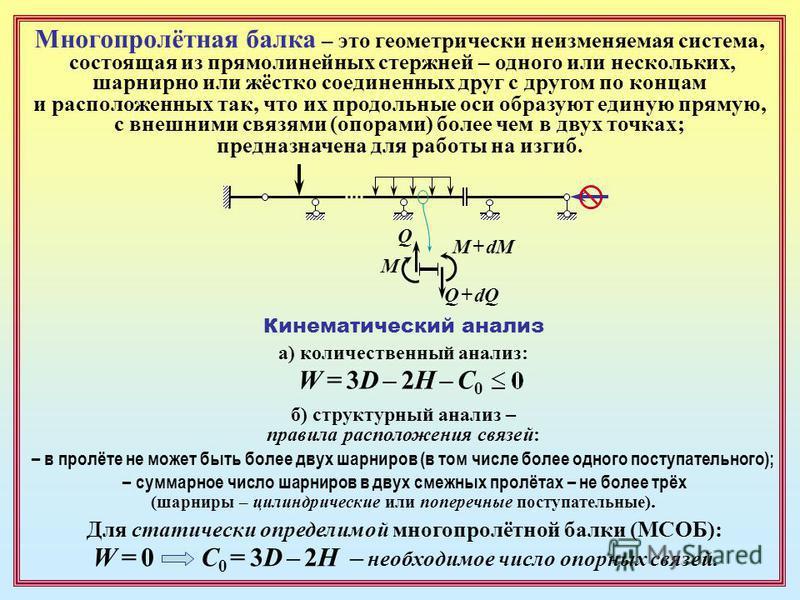 Многопролётная балка – это геометрически неизменяемая система, состоящая из прямолинейных стержней – одного или нескольких, шарнирно или жёстко соединенных друг с другом по концам и расположенных так, что их продольные оси образуют единую прямую, с в