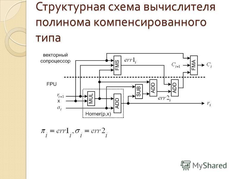 Структурная схема вычислителя полинома компенсированного типа