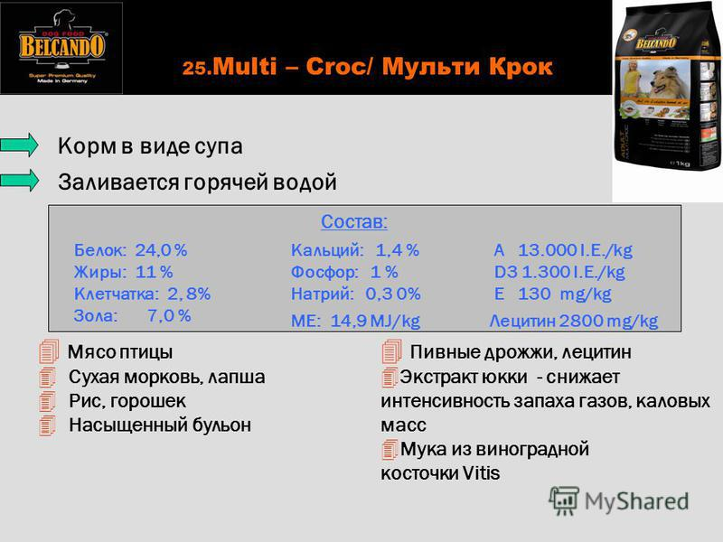 25. Multi – Croc/ Мульти Крок 4 Мясо птицы 4 Сухая морковь, лапша 4 Рис, горошек 4 Насыщенный бульон Состав: Белок: 24,0 % Жиры: 11 % Клетчатка: 2, 8% Зола: 7,0 % Кальций: 1,4 % Фосфор: 1 % Натрий: 0,3 0% ME: 14,9 MJ/kg A 13.000 I.E./kg D3 1.300 I.E.