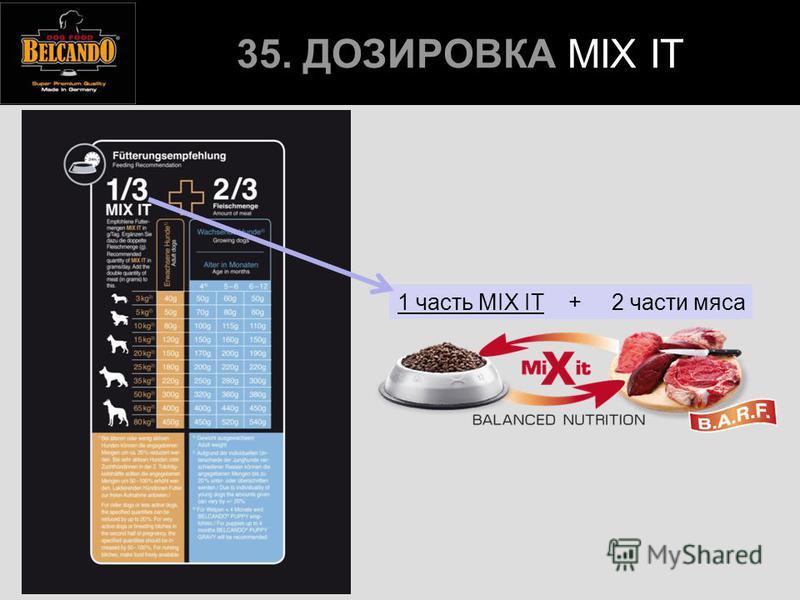 35. ДОЗИРОВКА MIX IT 1 часть MIX IT + 2 части мяса