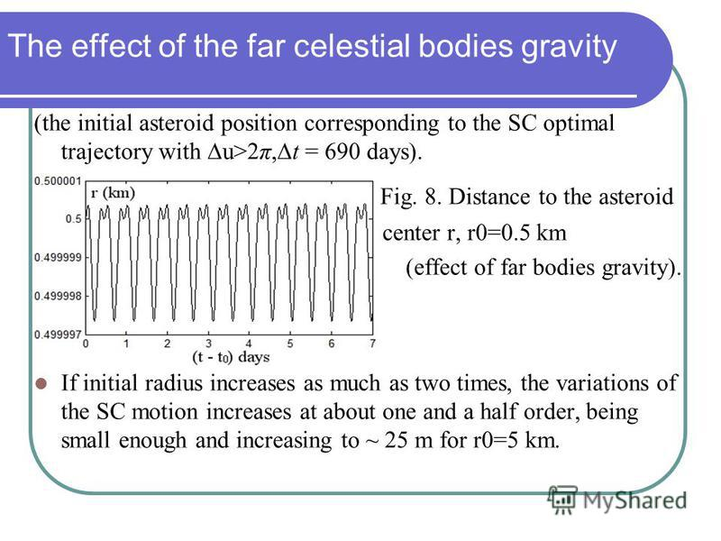 The effect of the far celestial bodies gravity (the initial asteroid position corresponding to the SC optimal trajectory with u>2π, t = 690 days). Fig. 8. Distance to the asteroid center r, r0=0.5 km (effect of far bodies gravity). If initial radius