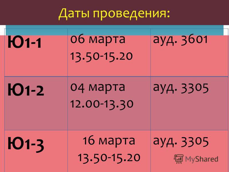 Даты проведения: Ю1-1 06 марта 13.50-15.20 ауд. 3601 Ю1-2 04 марта 12.00-13.30 ауд. 3305 Ю1-3 16 марта 13.50-15.20 ауд. 3305