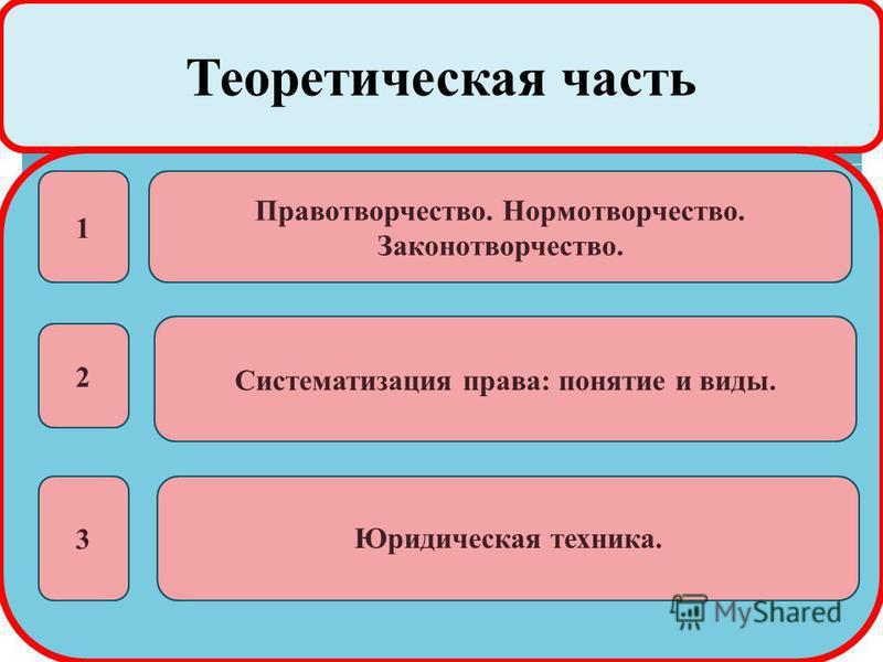 Теоретическая часть 1 Правотворчество. Нормотворчество. Законотворчество. 2 3 Систематизация права: понятие и виды. Юридическая техника.