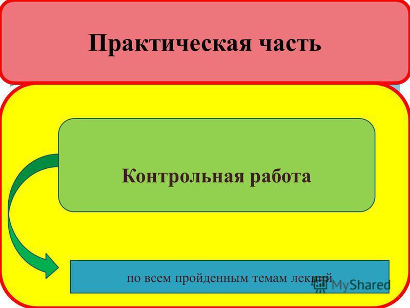 Практическая часть Контрольная работа по всем пройденным темам лекций