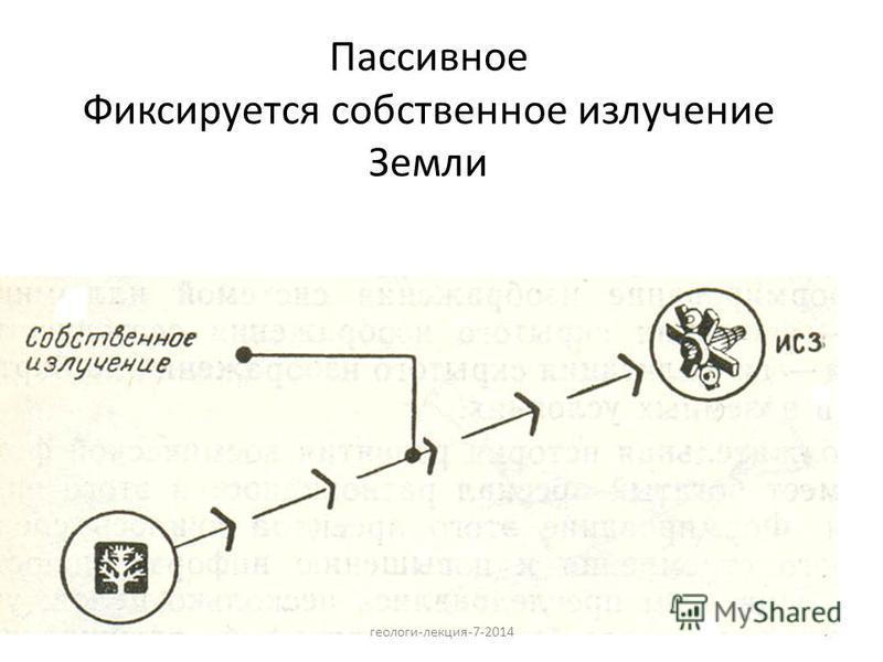 7 Пассивное Фиксируется собственное излучение Земли геологи-лекция-7-2014