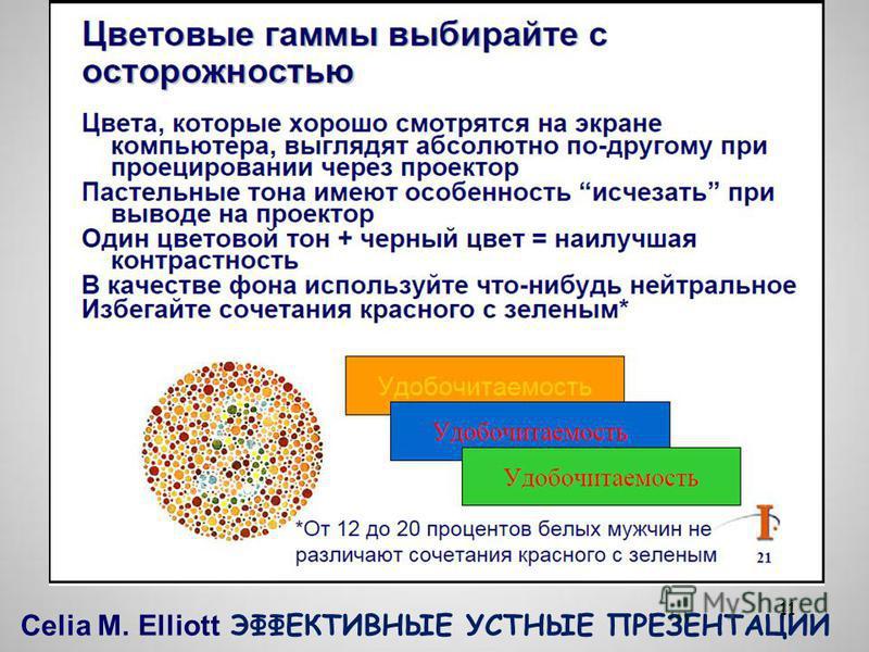 Celia M. Elliott ЭФФЕКТИВНЫЕ УСТНЫЕ ПРЕЗЕНТАЦИИ 11