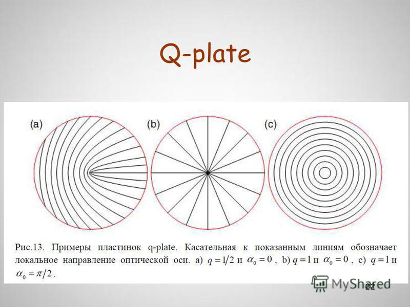 Q-plate 22