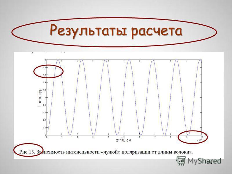 Результаты расчета 25