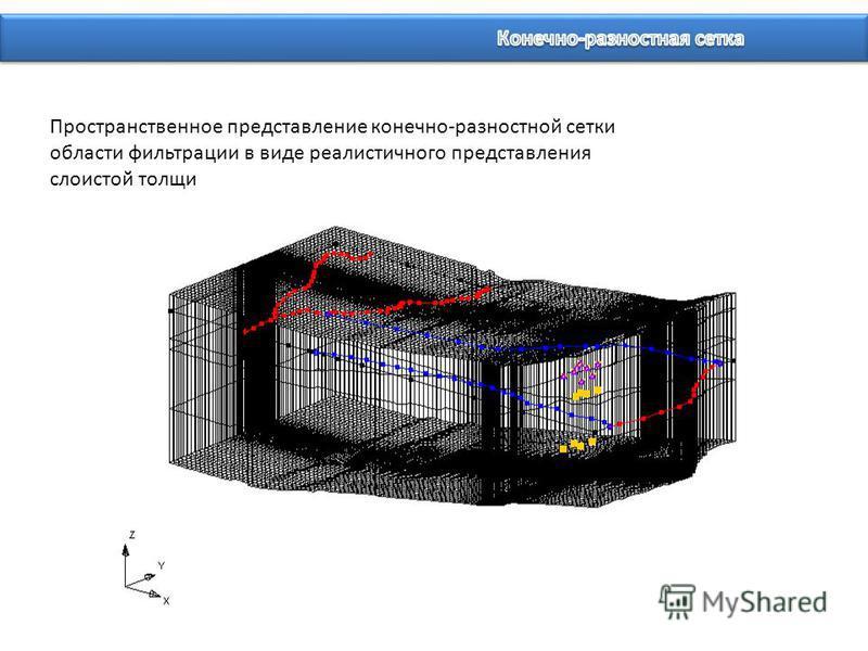 Пространственное представление конечно-разностной сетки области фильтрации в виде реалистичного представления слоистой толщи