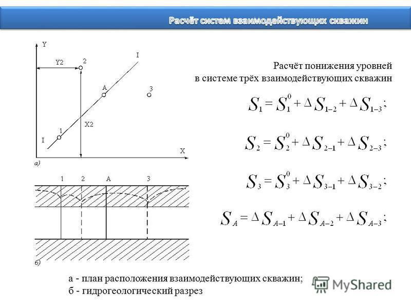 Расчёт понижения уровней в системе трёх взаимодействующих скважин а - план расположения взаимодействующих скважин; б - гидрогеологический разрез